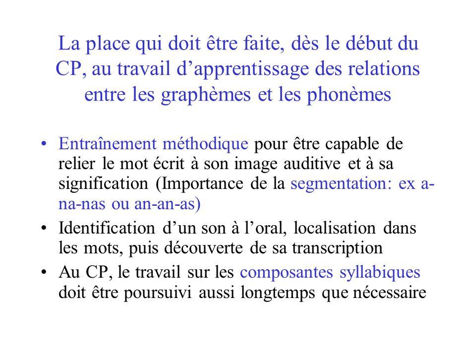 La place qui doit être faite, dès le début du CP, au travail d'apprentissage des relations entre les graphèmes et les phonèmes