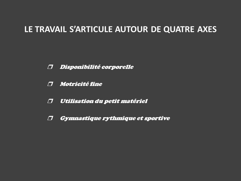 LE TRAVAIL S'ARTICULE AUTOUR DE QUATRE AXES