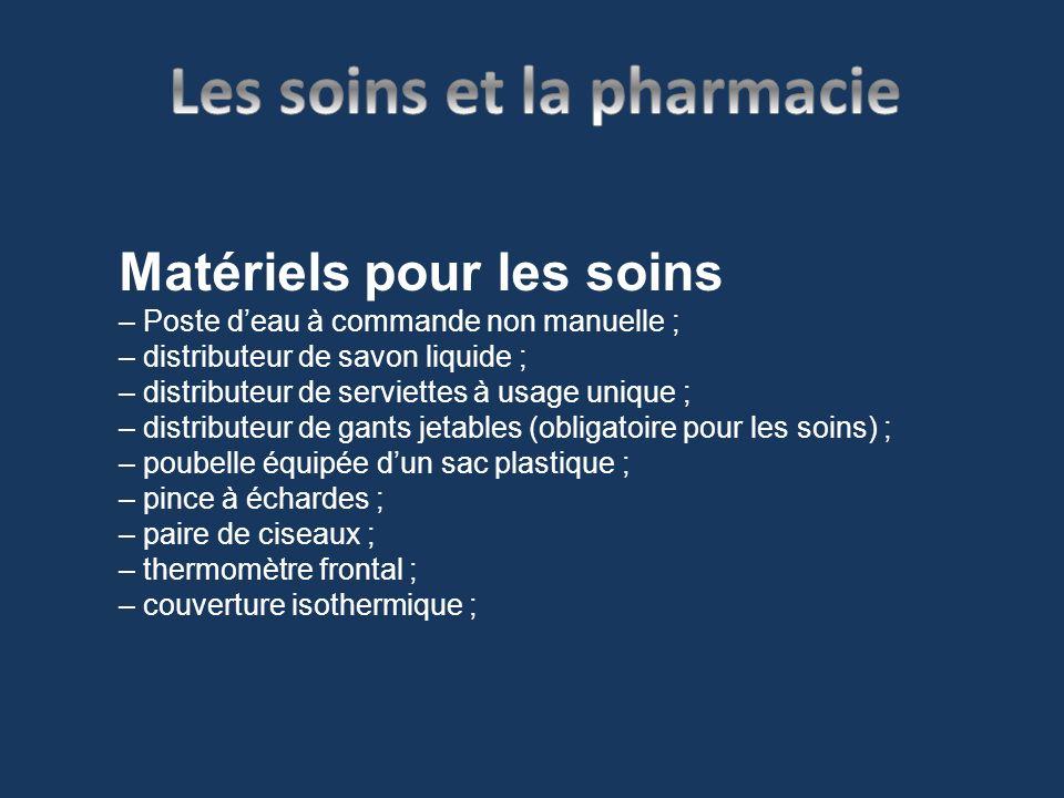 Les soins et la pharmacie