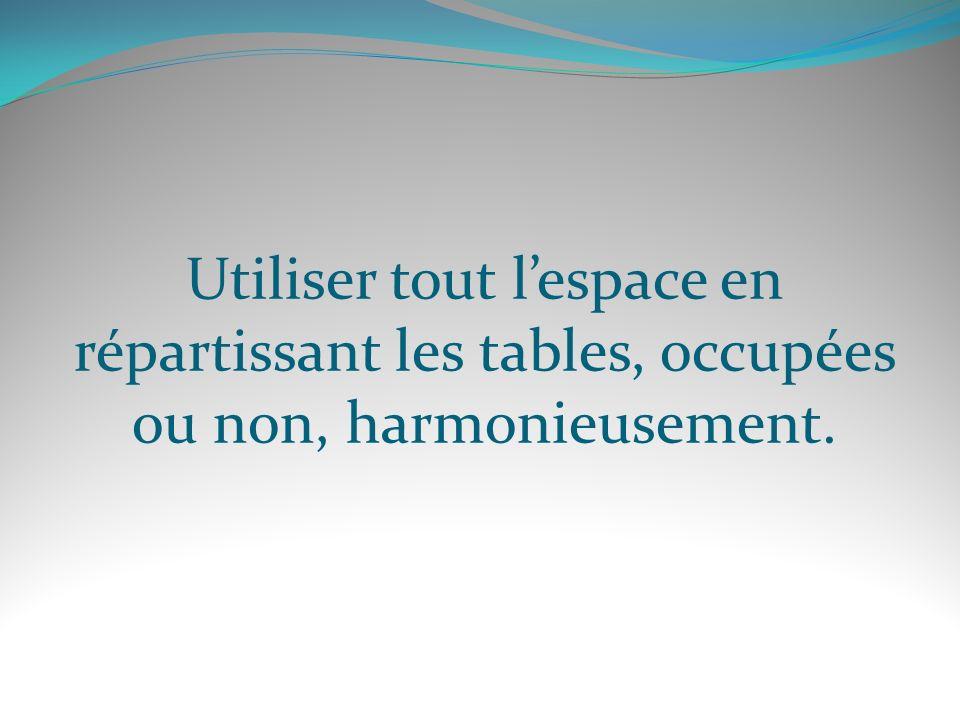 Utiliser tout l'espace en répartissant les tables, occupées ou non, harmonieusement.