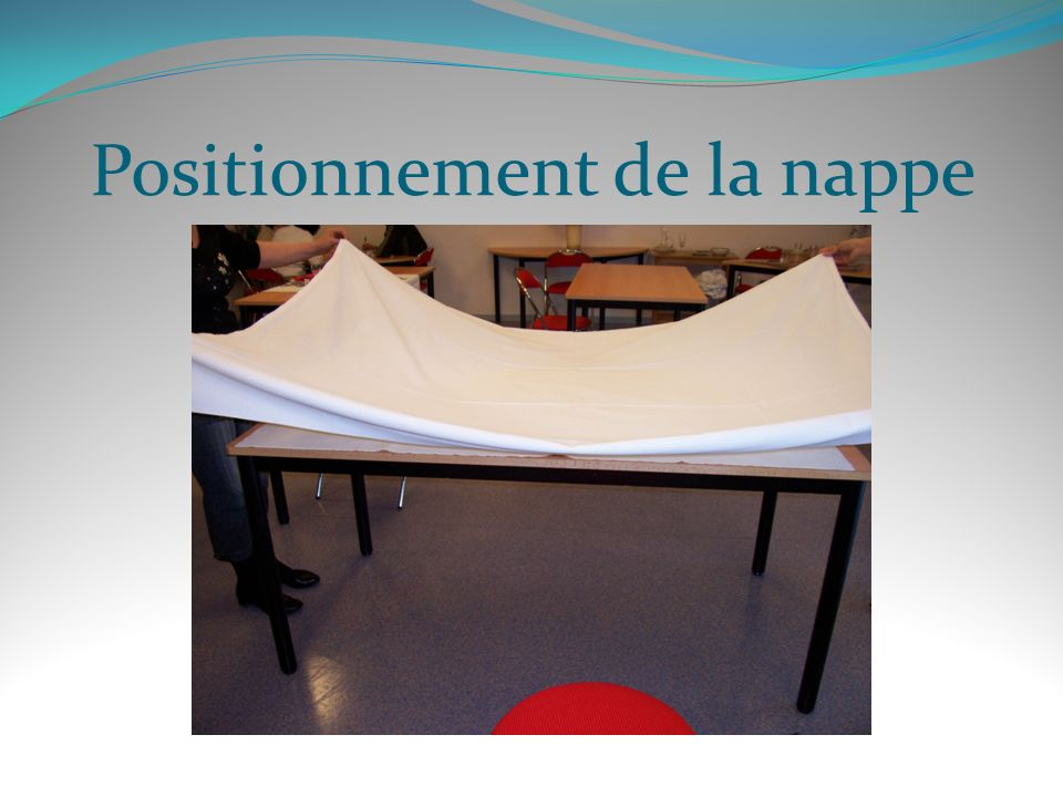 Positionnement de la nappe