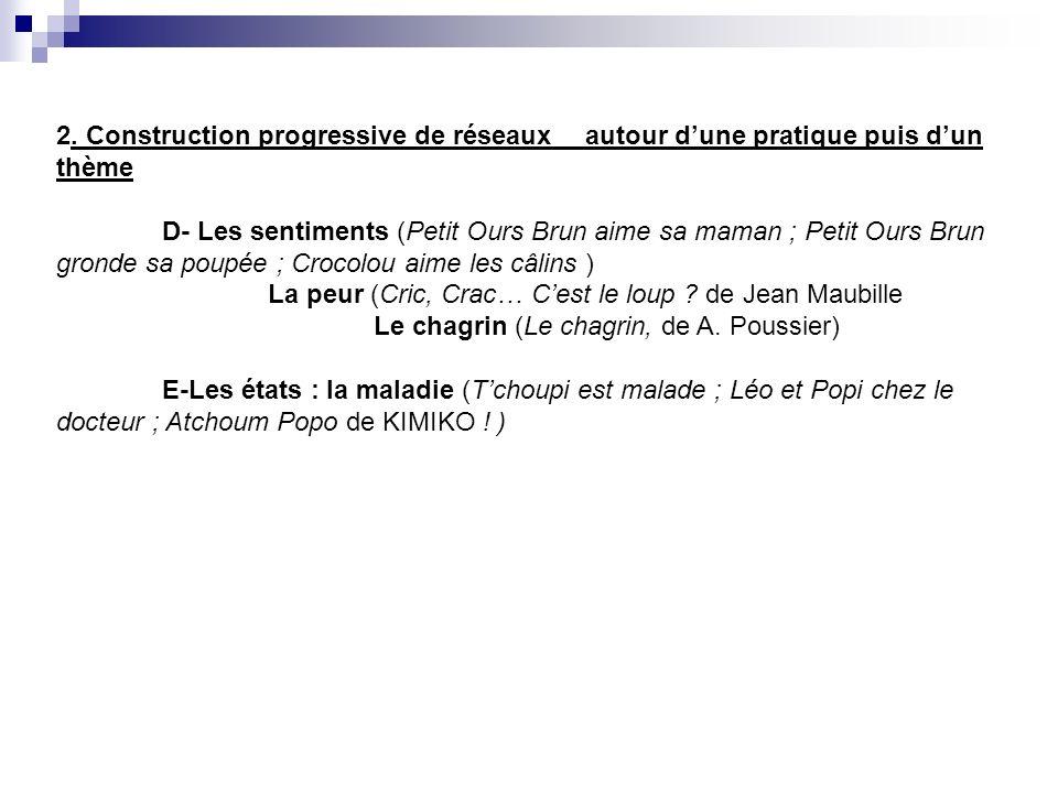 2. Construction progressive de réseaux