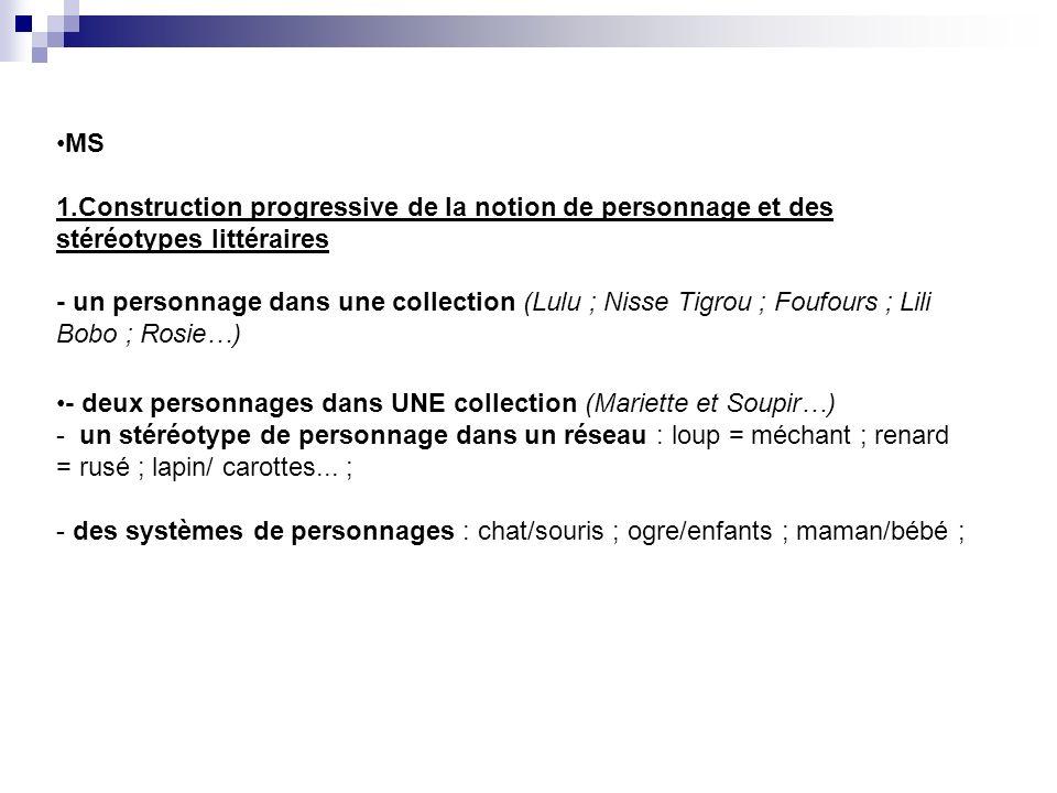MS 1.Construction progressive de la notion de personnage et des stéréotypes littéraires - un personnage dans une collection (Lulu ; Nisse Tigrou ; Foufours ; Lili Bobo ; Rosie…)