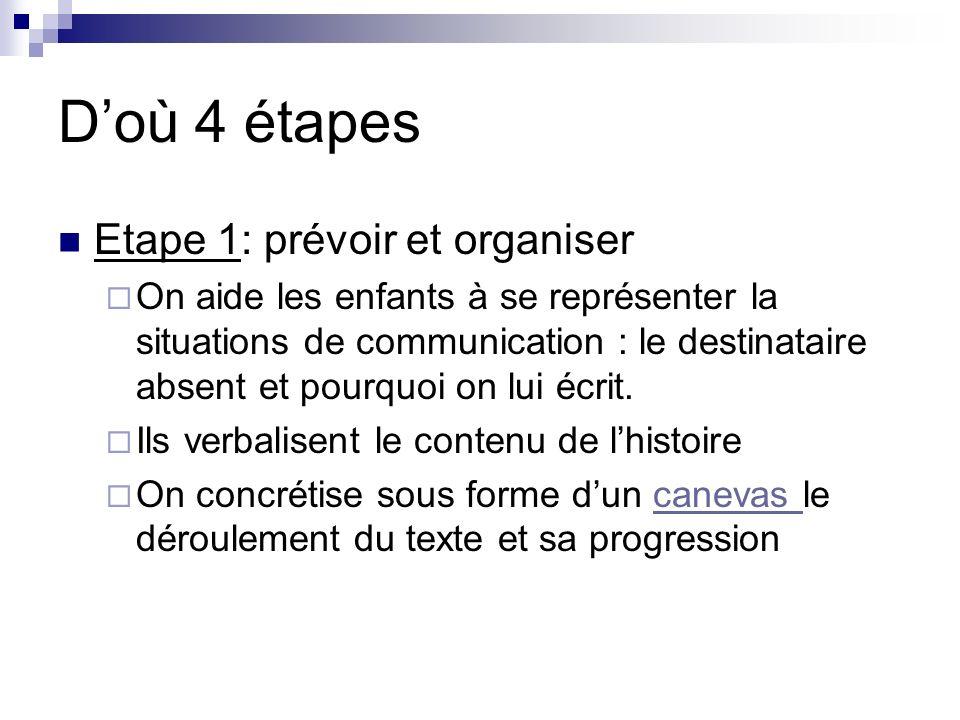 D'où 4 étapes Etape 1: prévoir et organiser