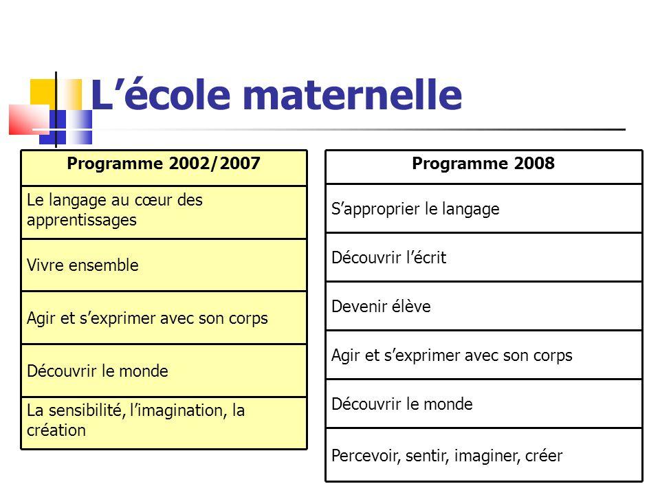 L'école maternelle Programme 2002/2007