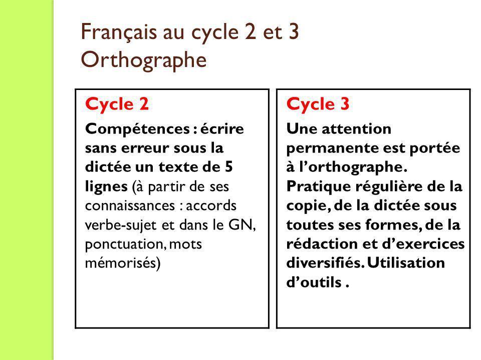 Français au cycle 2 et 3 Orthographe