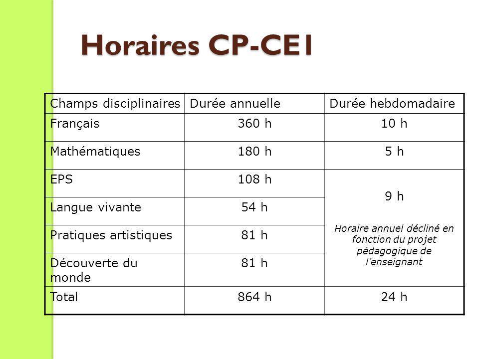 Horaires CP-CE1 Champs disciplinaires Durée annuelle