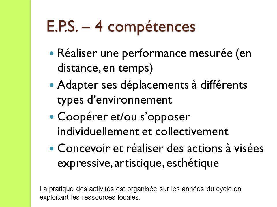 E.P.S. – 4 compétences Réaliser une performance mesurée (en distance, en temps) Adapter ses déplacements à différents types d'environnement.