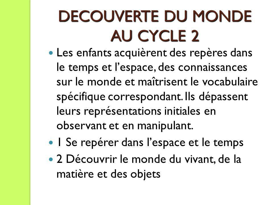 DECOUVERTE DU MONDE AU CYCLE 2