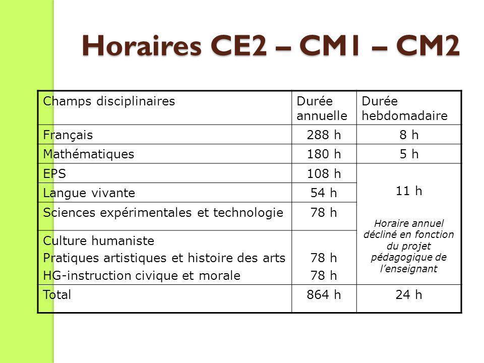 Horaires CE2 – CM1 – CM2 Champs disciplinaires Durée annuelle