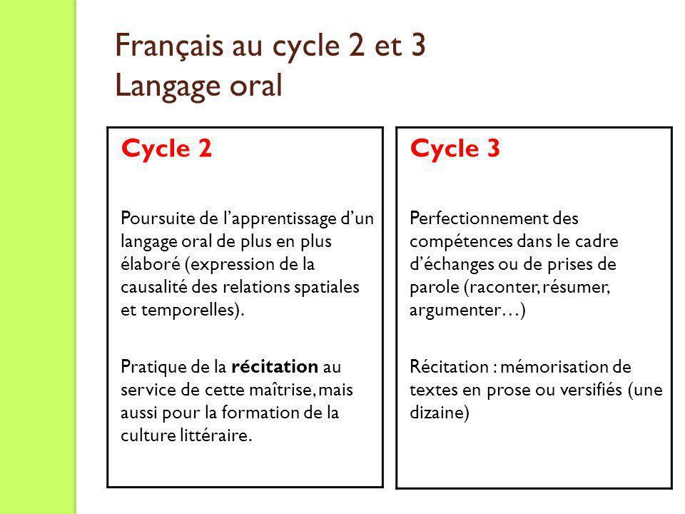 Français au cycle 2 et 3 Langage oral
