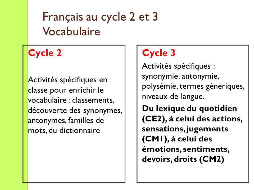 Français au cycle 2 et 3 Vocabulaire