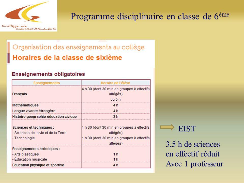 Programme disciplinaire en classe de 6ème