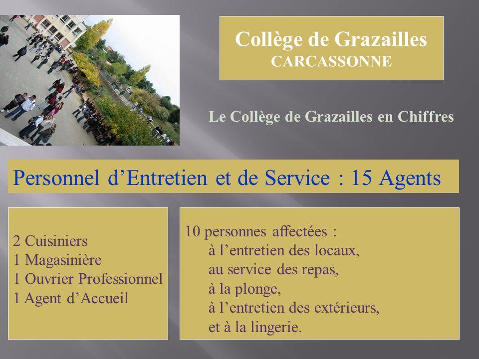 Personnel d'Entretien et de Service : 15 Agents