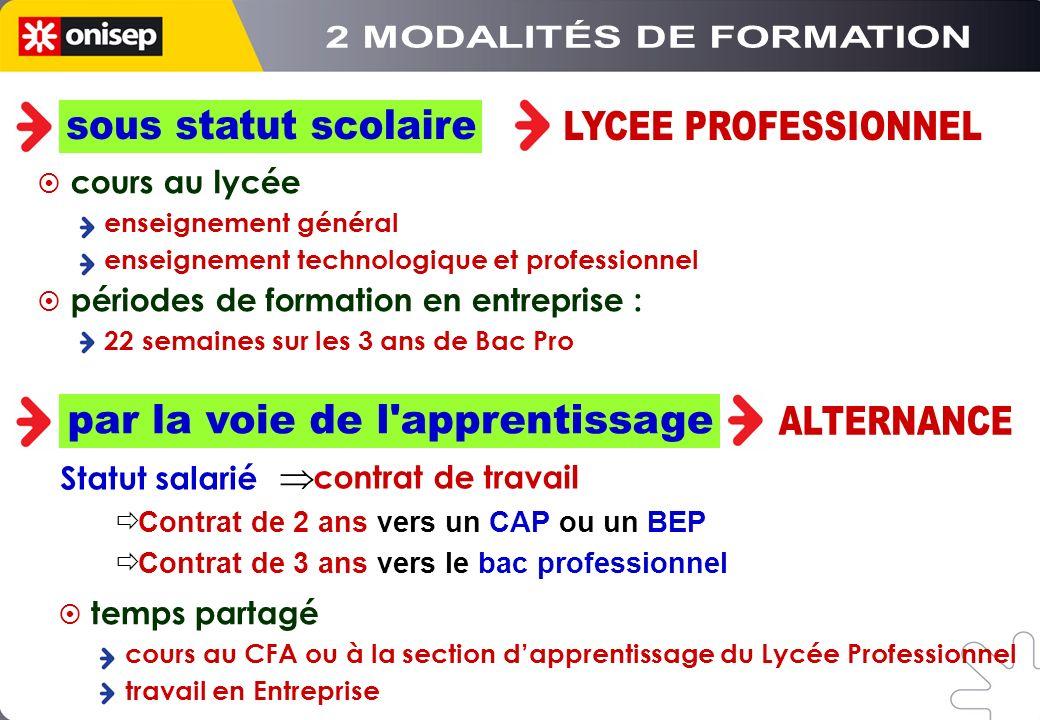 2 MODALITÉS DE FORMATION