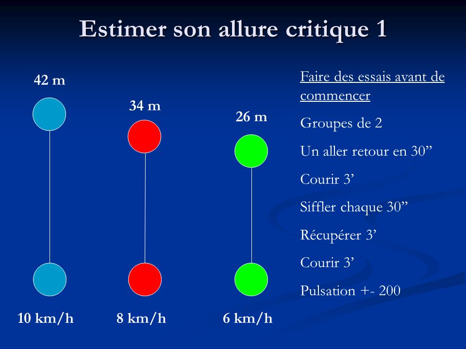 Estimer son allure critique 1