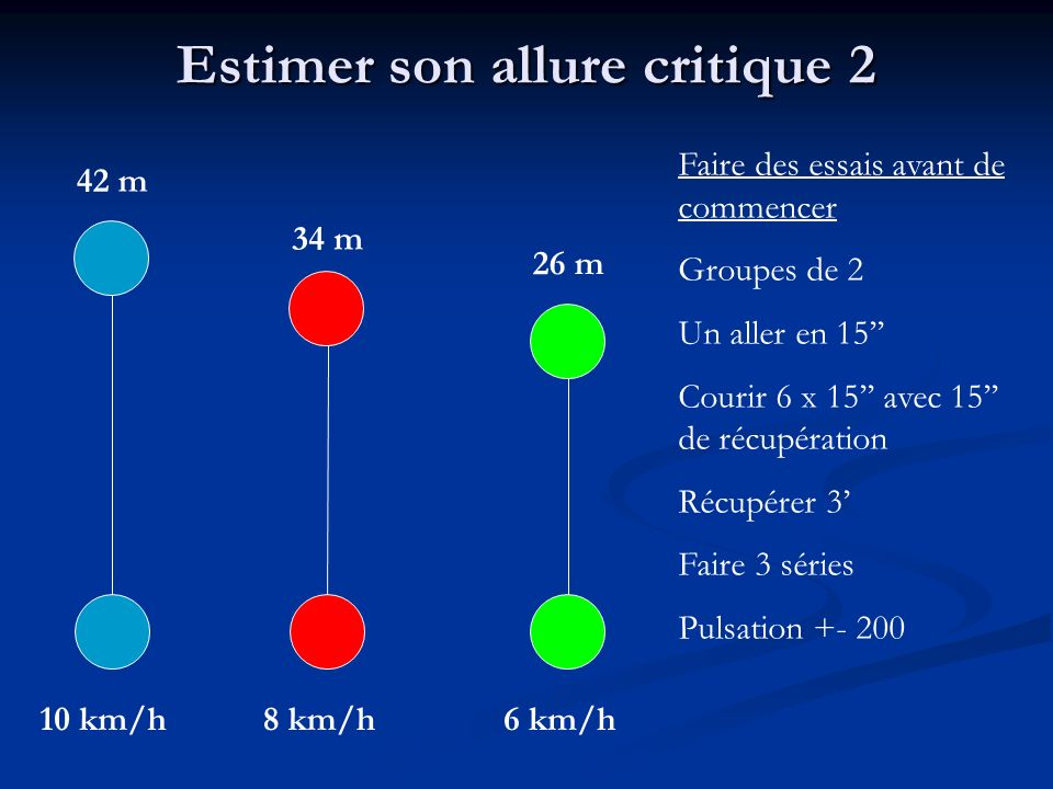 Estimer son allure critique 2