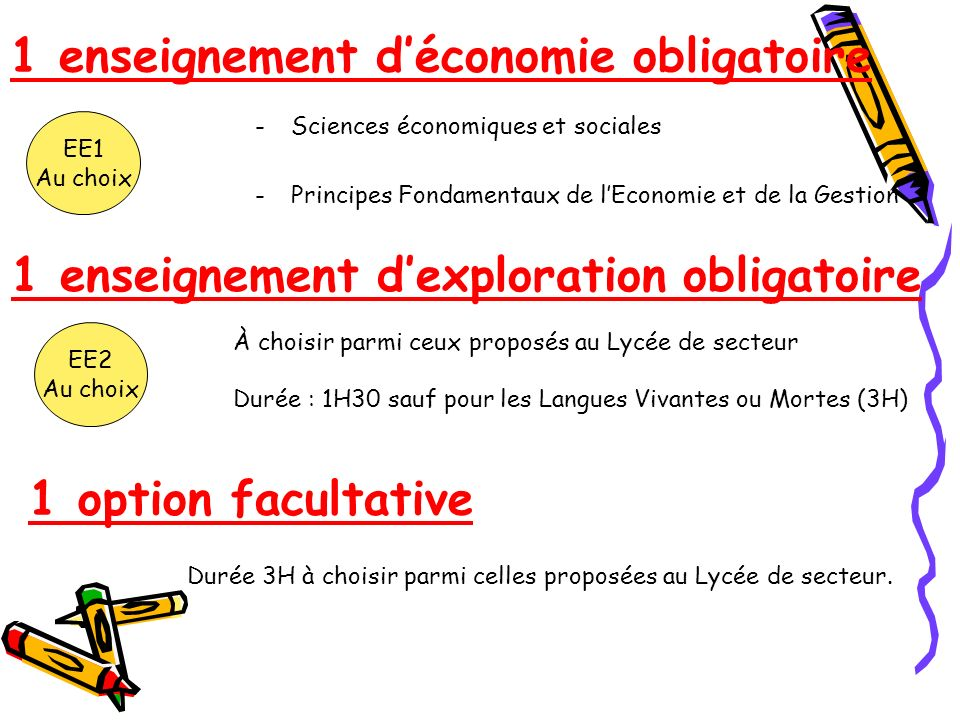 1 enseignement d'économie obligatoire