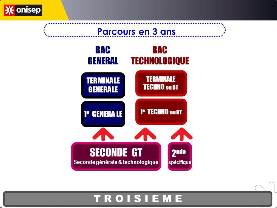 Seconde générale & technologique