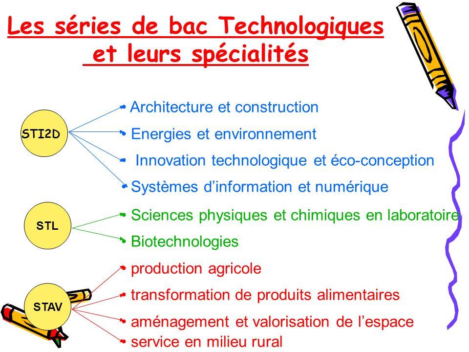 Les séries de bac Technologiques et leurs spécialités