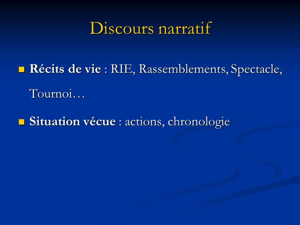 Discours narratif Récits de vie : RIE, Rassemblements, Spectacle, Tournoi… Situation vécue : actions, chronologie.