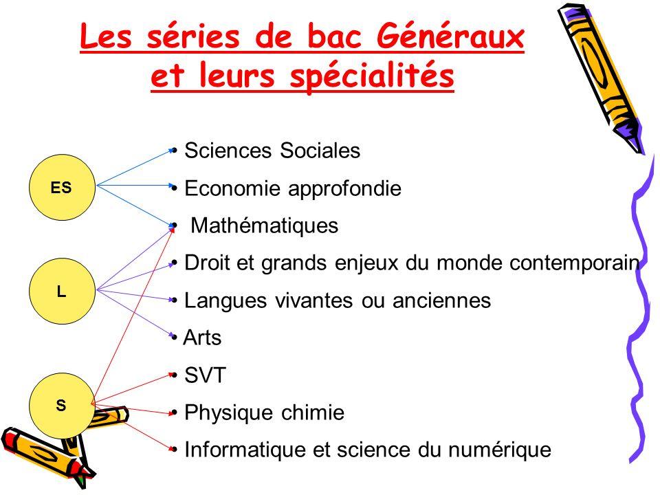Les séries de bac Généraux et leurs spécialités