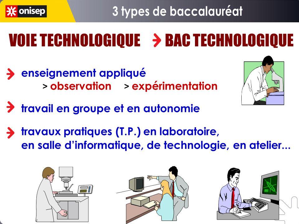 VOIE TECHNOLOGIQUE BAC TECHNOLOGIQUE