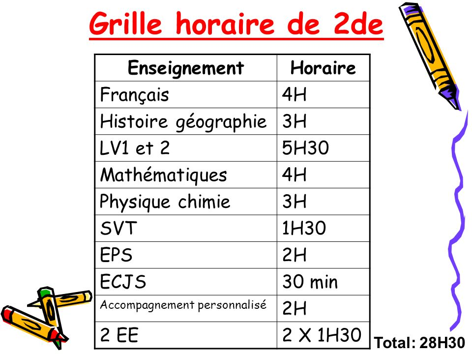 Grille horaire de 2de Enseignement Horaire Français 4H