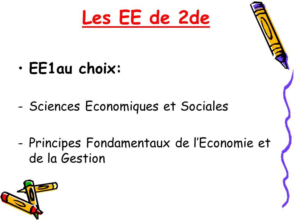 Les EE de 2de EE1au choix: Sciences Economiques et Sociales
