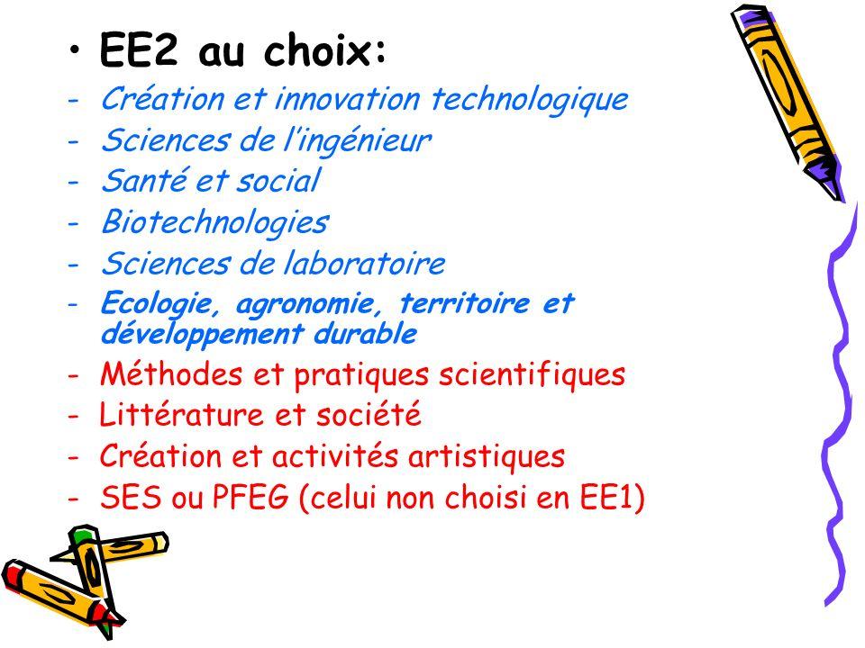 EE2 au choix: Création et innovation technologique