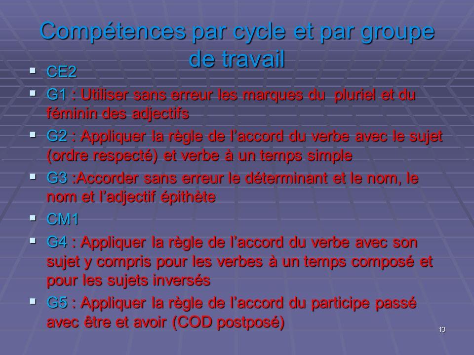 Compétences par cycle et par groupe de travail