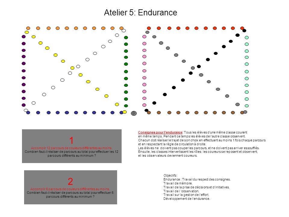 Atelier 5: Endurance D. 1. Accomplir 12 parcours de couleurs différentes au moins.