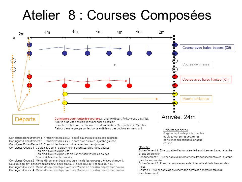 Atelier 8 : Courses Composées