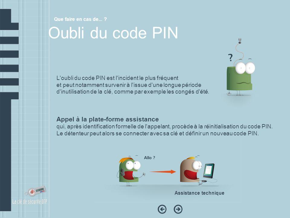 Oubli du code PIN Appel à la plate-forme assistance