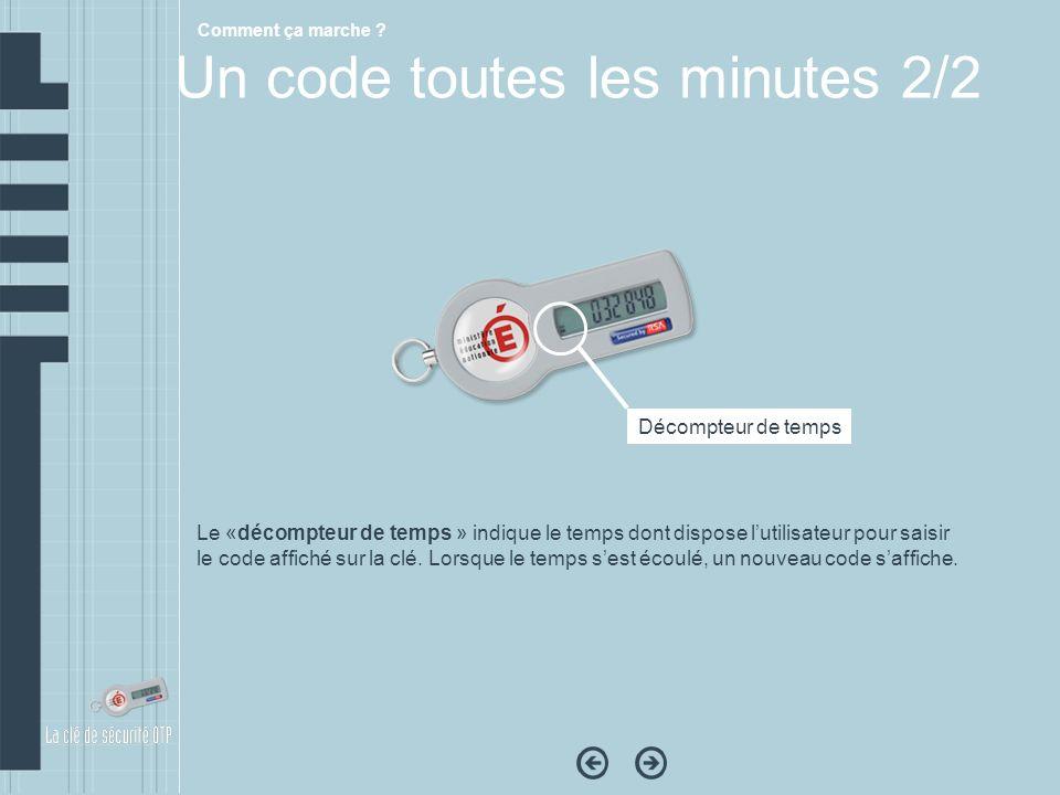 Un code toutes les minutes 2/2