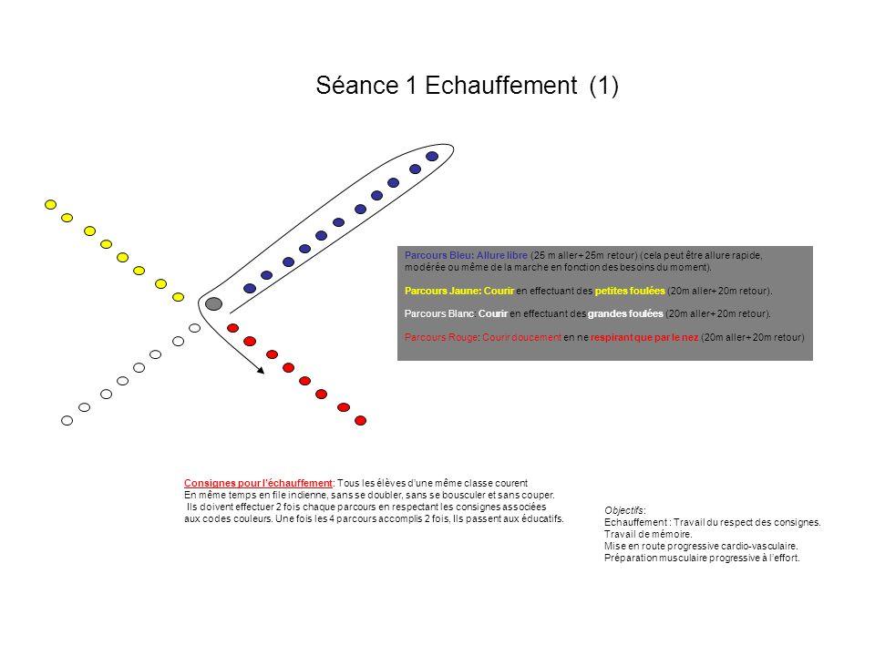 Séance 1 Echauffement (1)
