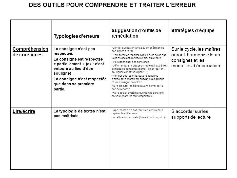 DES OUTILS POUR COMPRENDRE ET TRAITER L'ERREUR