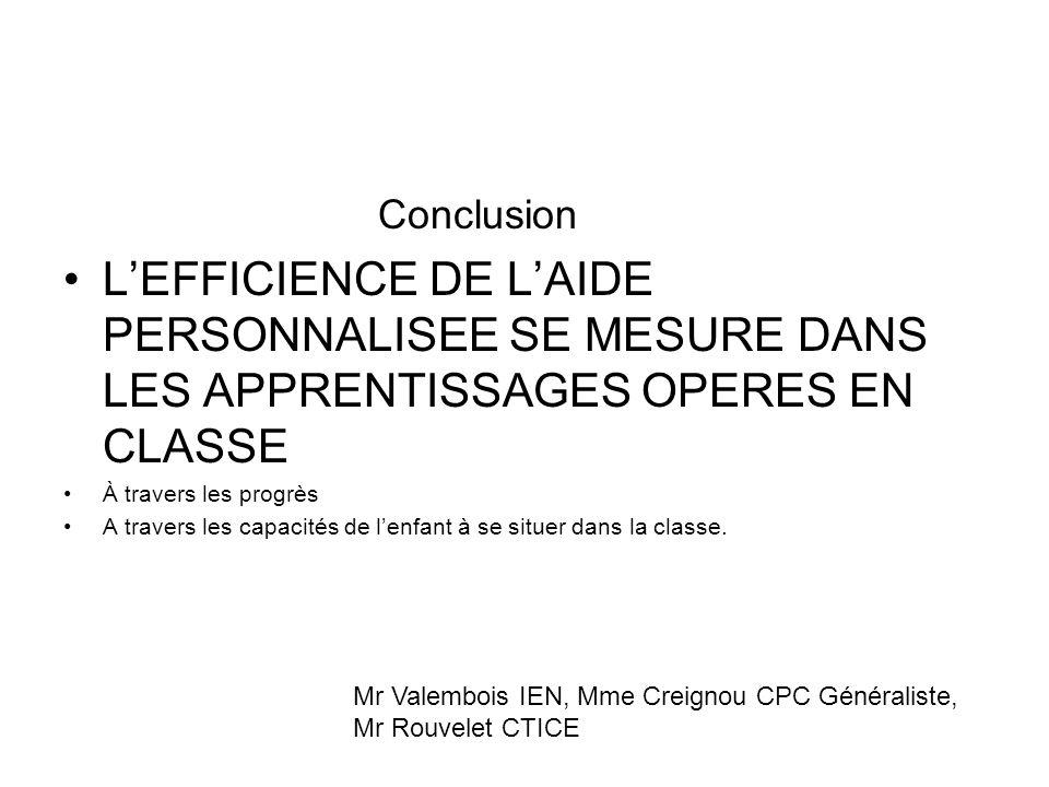Conclusion L'EFFICIENCE DE L'AIDE PERSONNALISEE SE MESURE DANS LES APPRENTISSAGES OPERES EN CLASSE.