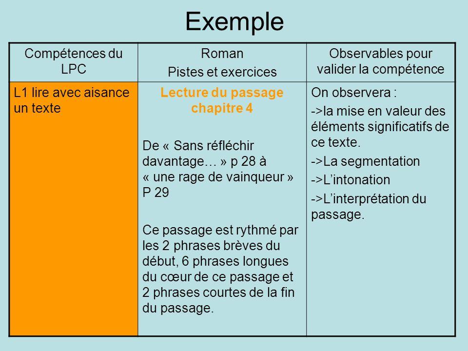 Exemple Compétences du LPC Roman Pistes et exercices