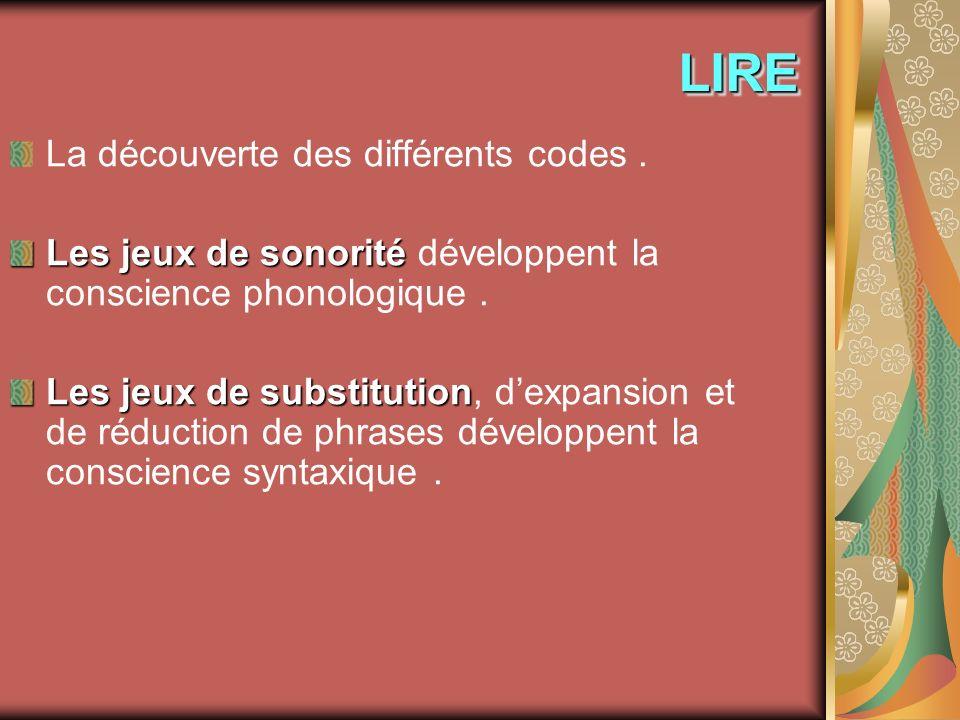 LIRE La découverte des différents codes .