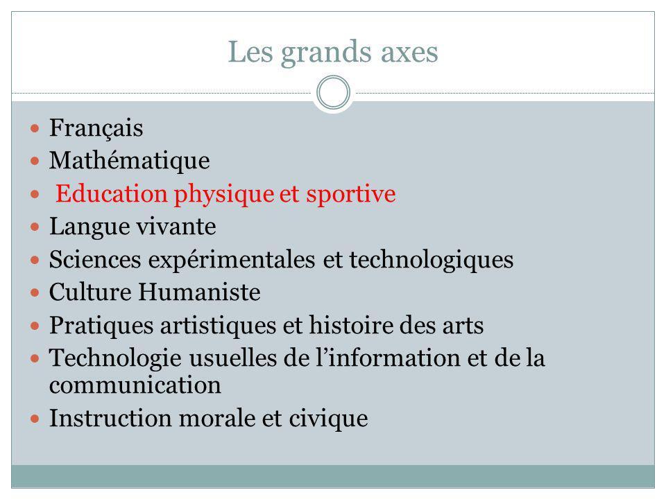 Les grands axes Français Mathématique Education physique et sportive