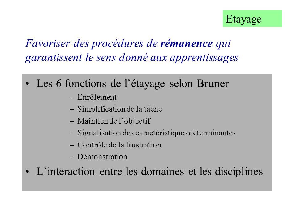 Les 6 fonctions de l'étayage selon Bruner