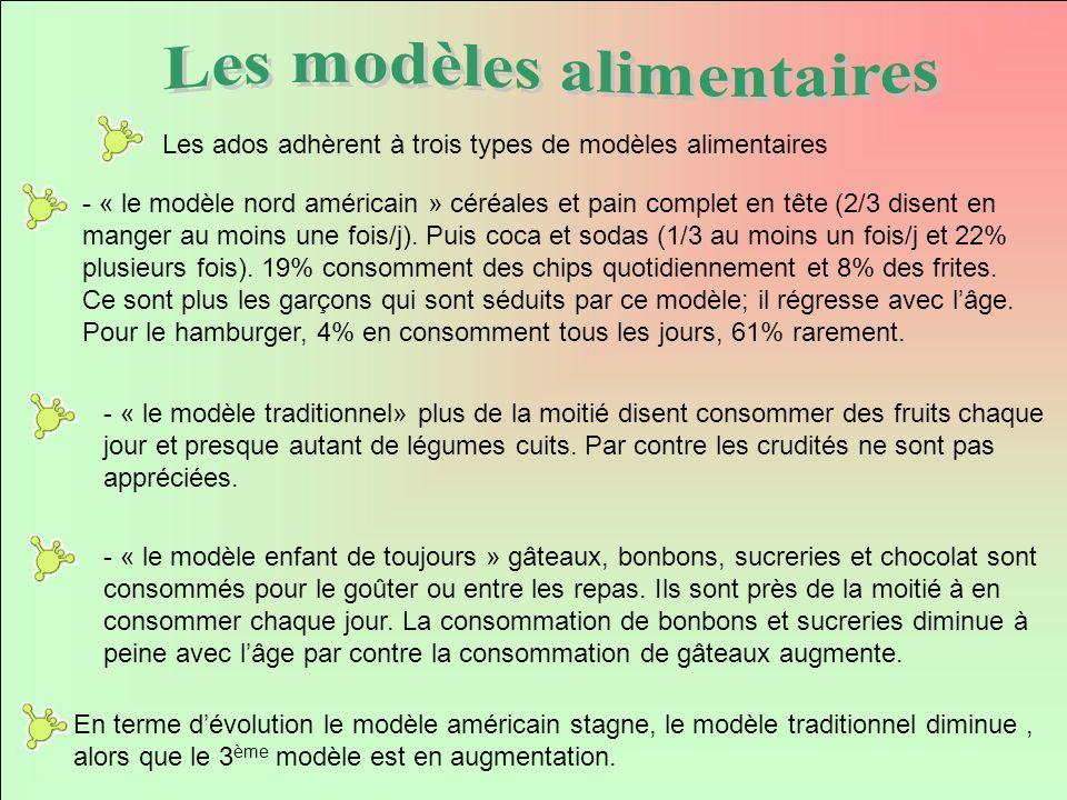 Les modèles alimentaires