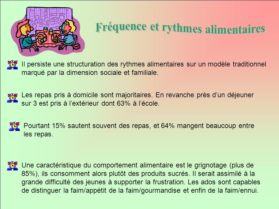 Fréquence et rythmes alimentaires