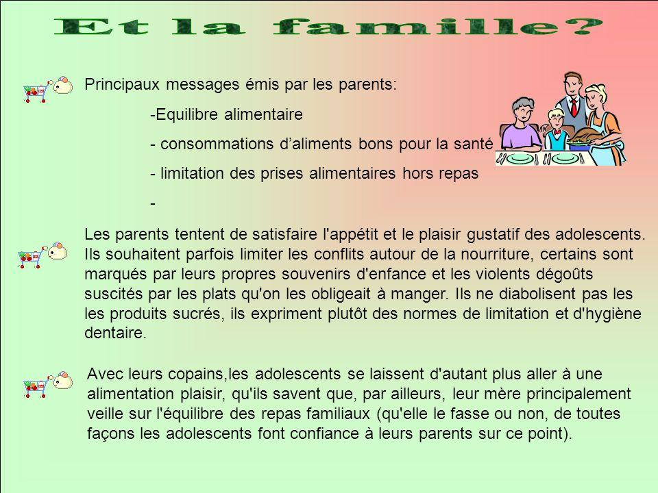 Et la famille Principaux messages émis par les parents: