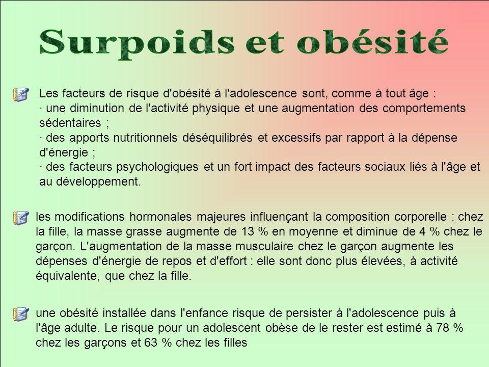 Surpoids et obésité Les facteurs de risque d obésité à l adolescence sont, comme à tout âge :