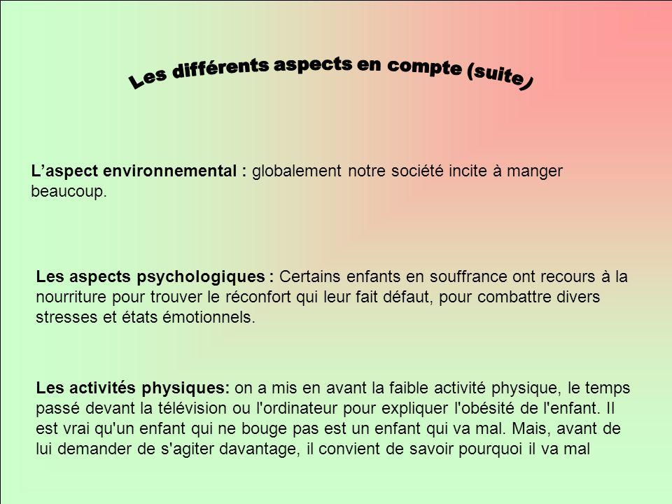 Les différents aspects en compte (suite)