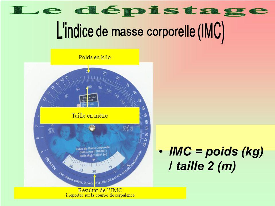 IMC = poids (kg) / taille 2 (m)
