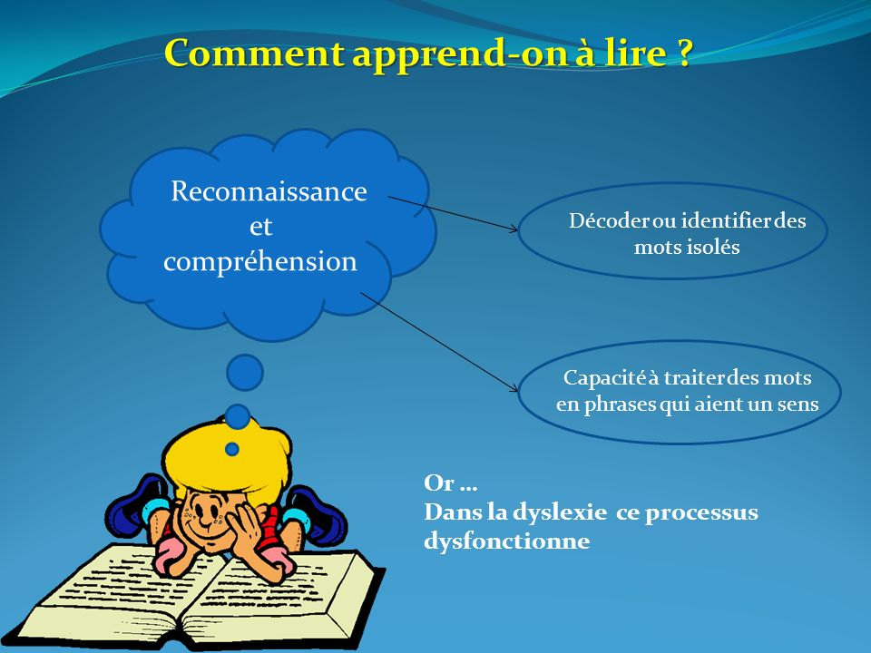 Comment apprend-on à lire