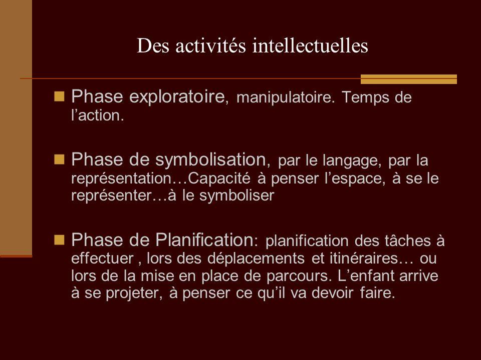 Des activités intellectuelles